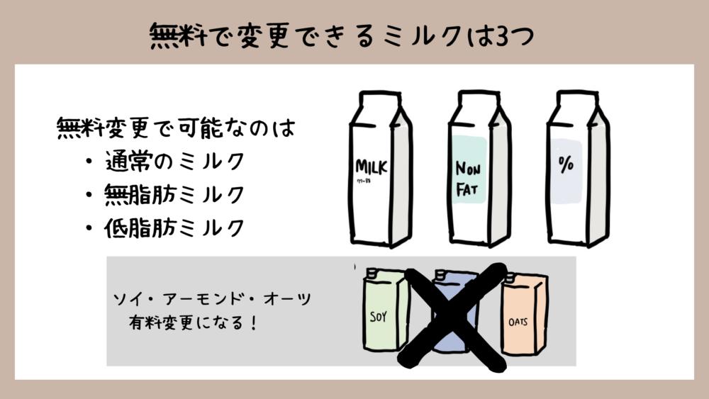 スタバ無料カスタマイズ ミルク