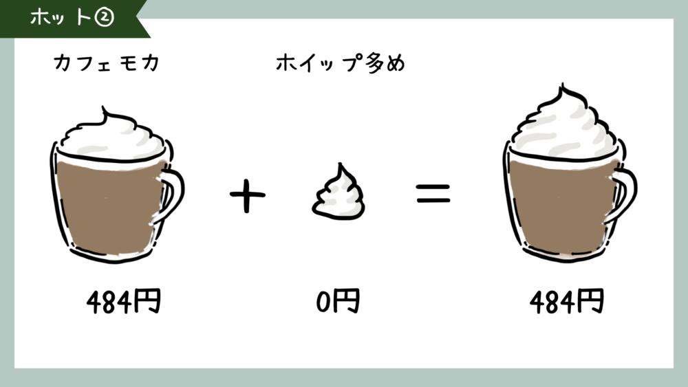 スタバ無料カスタマイズ カフェモカ ホイップ多め